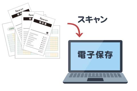 事務書類の電子保存の提案